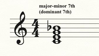 major minor 7th dominant 7th